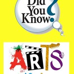 Did You Know Arts and Culture button