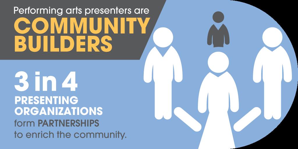artspresenting_infographic5_community_en